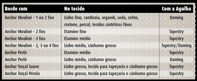 tecidos-linhas-agulhas-01